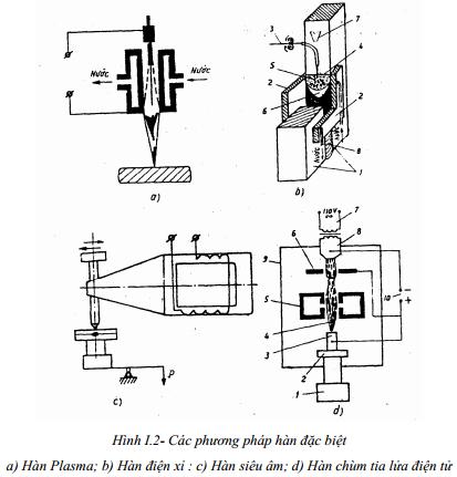 phuong-phap-han-1