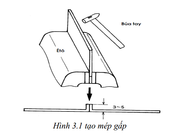 tao-gep-map